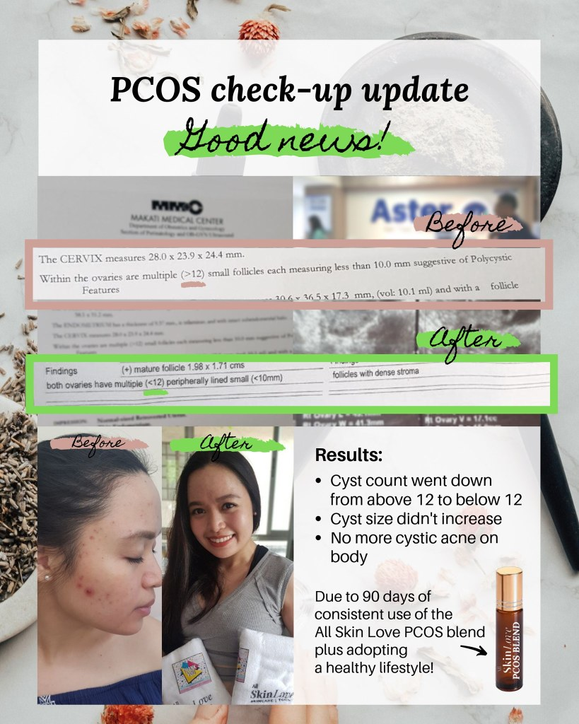 My own success story with the PCOS blend